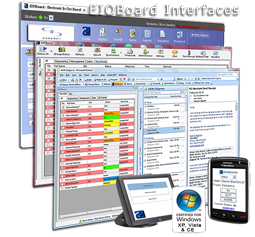 EIOBoard All Interfaces -Take A Tour Now