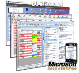EIOBoard What is Included -Take A Tour Now